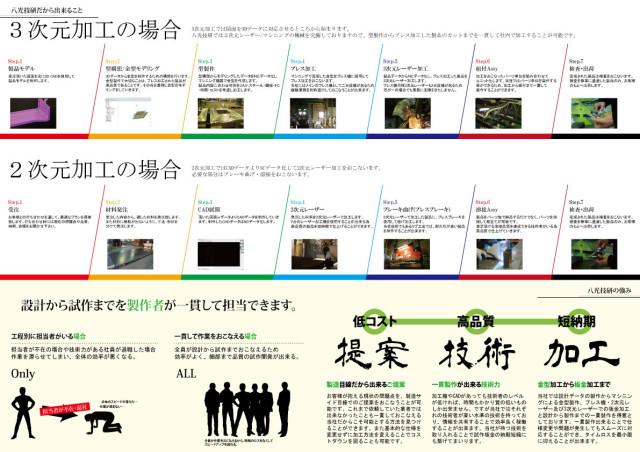 designtype_34_3b